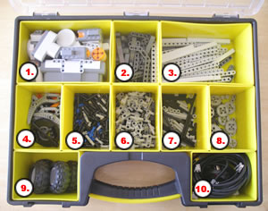 Stanley Organizer In Use